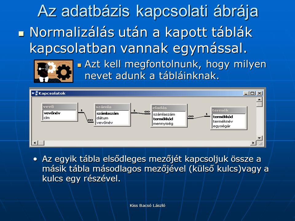 Kiss Bacsó László Az adatbázis kapcsolati ábrája Normalizálás után a kapott táblák kapcsolatban vannak egymással. Normalizálás után a kapott táblák ka