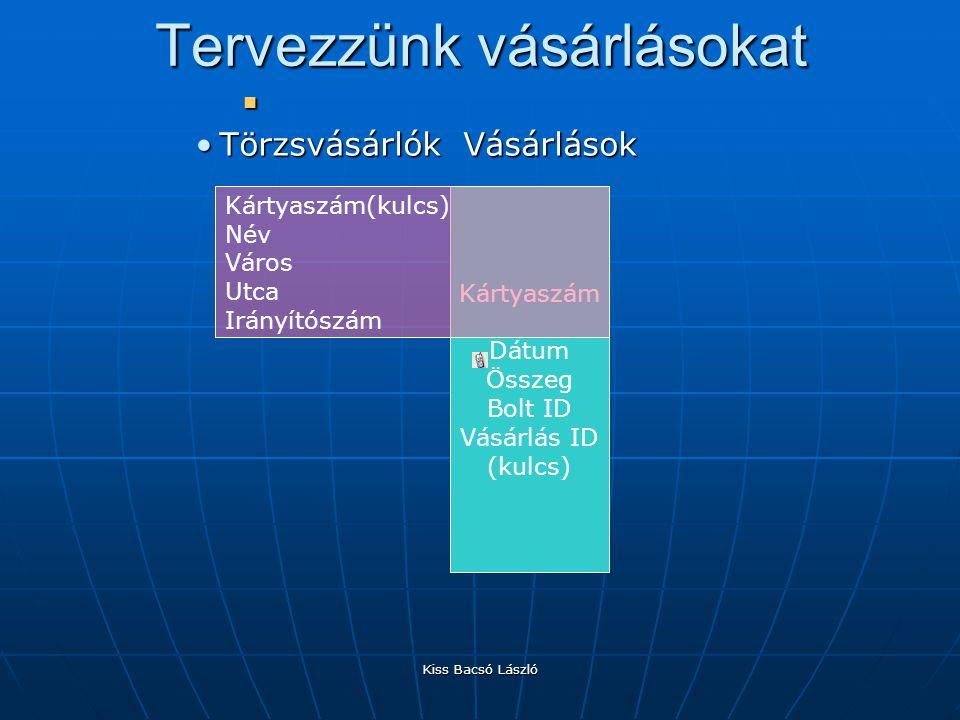 Kiss Bacsó László Tervezzünk vásárlásokat Törzsvásárlók VásárlásokTörzsvásárlók Vásárlások Kártyaszám Dátum Összeg Bolt ID Vásárlás ID (kulcs) Kártyas