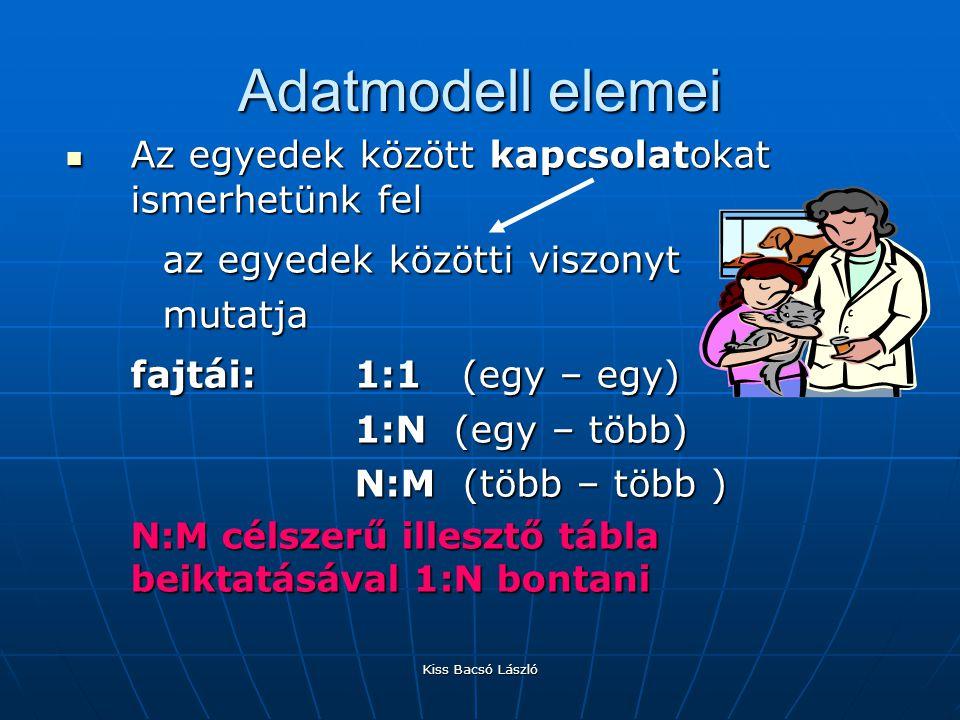 Kiss Bacsó László Adatmodell elemei Az egyedek között kapcsolatokat ismerhetünk fel Az egyedek között kapcsolatokat ismerhetünk fel az egyedek közötti