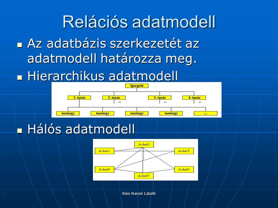 Kiss Bacsó László Relációs adatmodell Az adatbázis szerkezetét az adatmodell határozza meg. Az adatbázis szerkezetét az adatmodell határozza meg. Hier