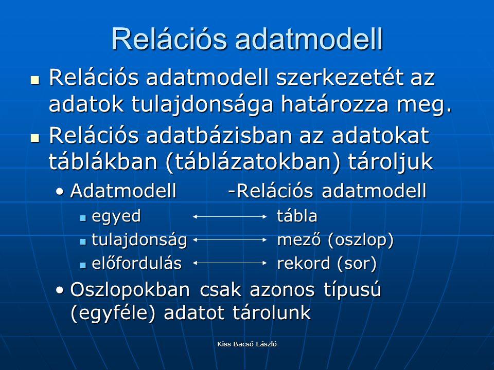 Kiss Bacsó László Relációs adatmodell Relációs adatmodell szerkezetét az adatok tulajdonsága határozza meg. Relációs adatmodell szerkezetét az adatok