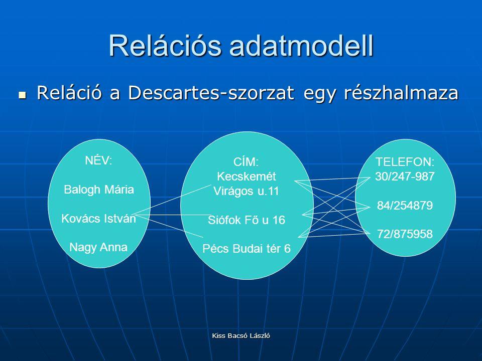 Kiss Bacsó László Relációs adatmodell Reláció a Descartes-szorzat egy részhalmaza Reláció a Descartes-szorzat egy részhalmaza NÉV: Balogh Mária Kovács