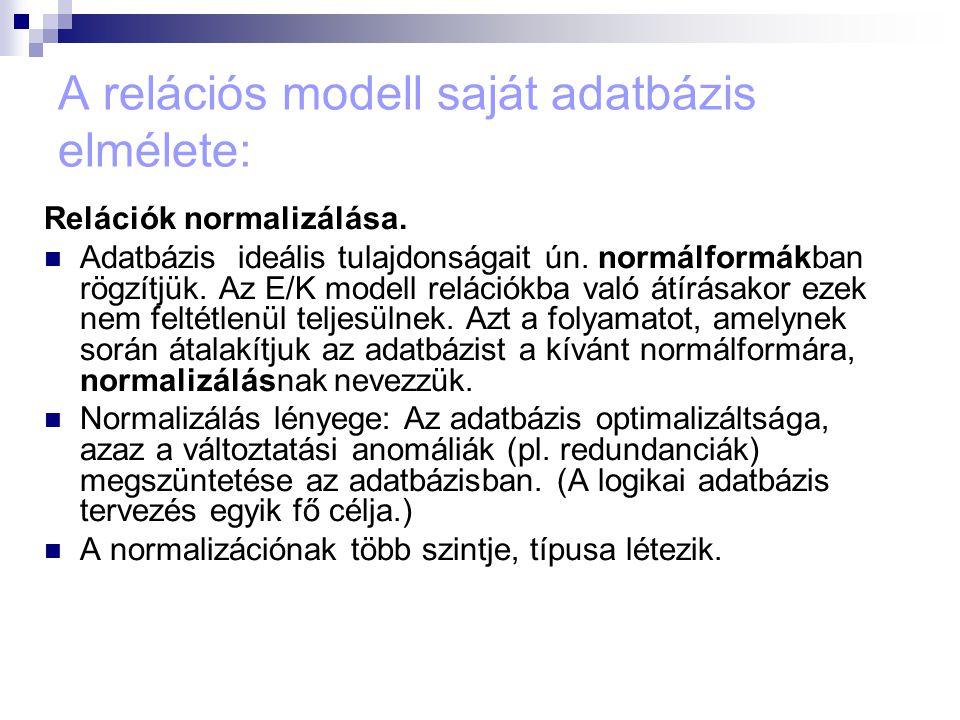 A relációs modell saját adatbázis elmélete: Relációk normalizálása.