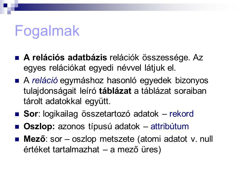 Fogalmak A relációs adatbázis relációk összessége.
