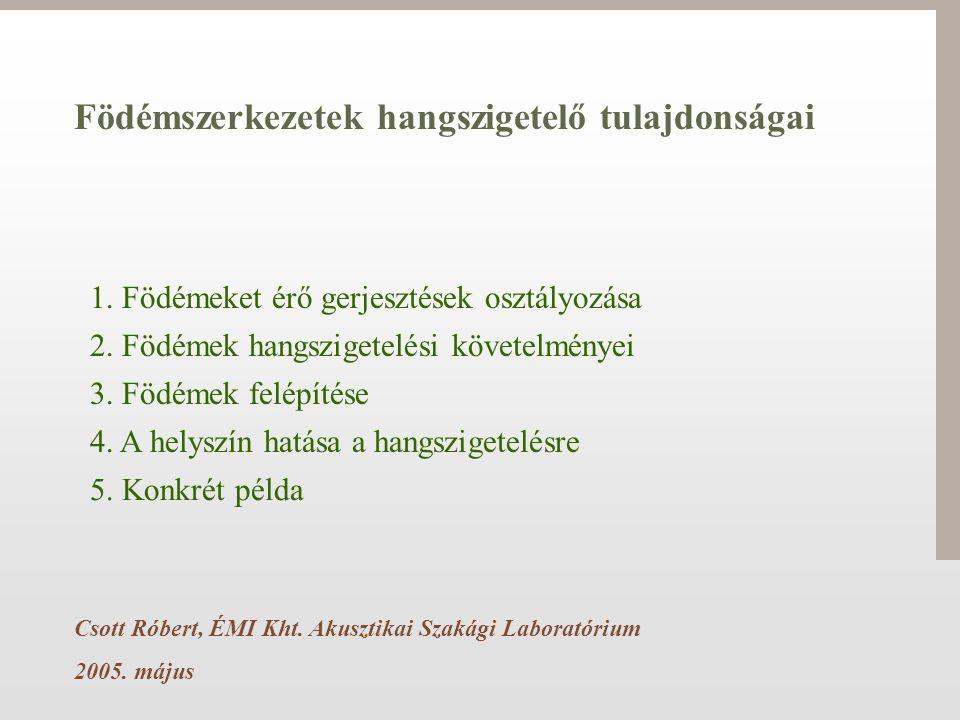 Födémszerkezetek hangszigetelő tulajdonságai 1. Födémeket érő gerjesztések osztályozása 2. Födémek hangszigetelési követelményei 3. Födémek felépítése