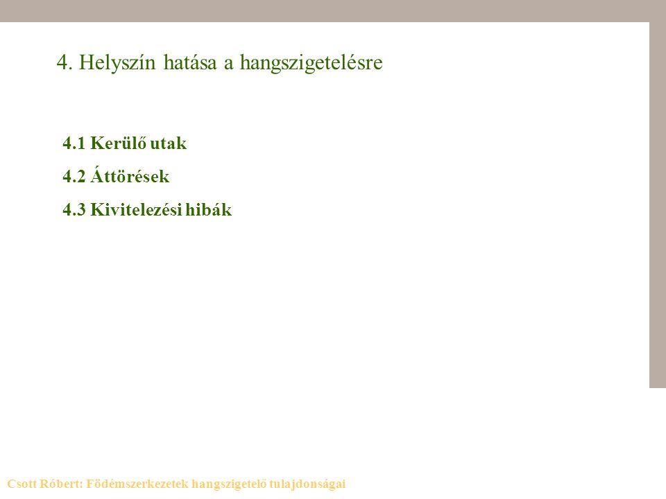 4. Helyszín hatása a hangszigetelésre 4.1 Kerülő utak 4.2 Áttörések 4.3 Kivitelezési hibák Csott Róbert: Födémszerkezetek hangszigetelő tulajdonságai