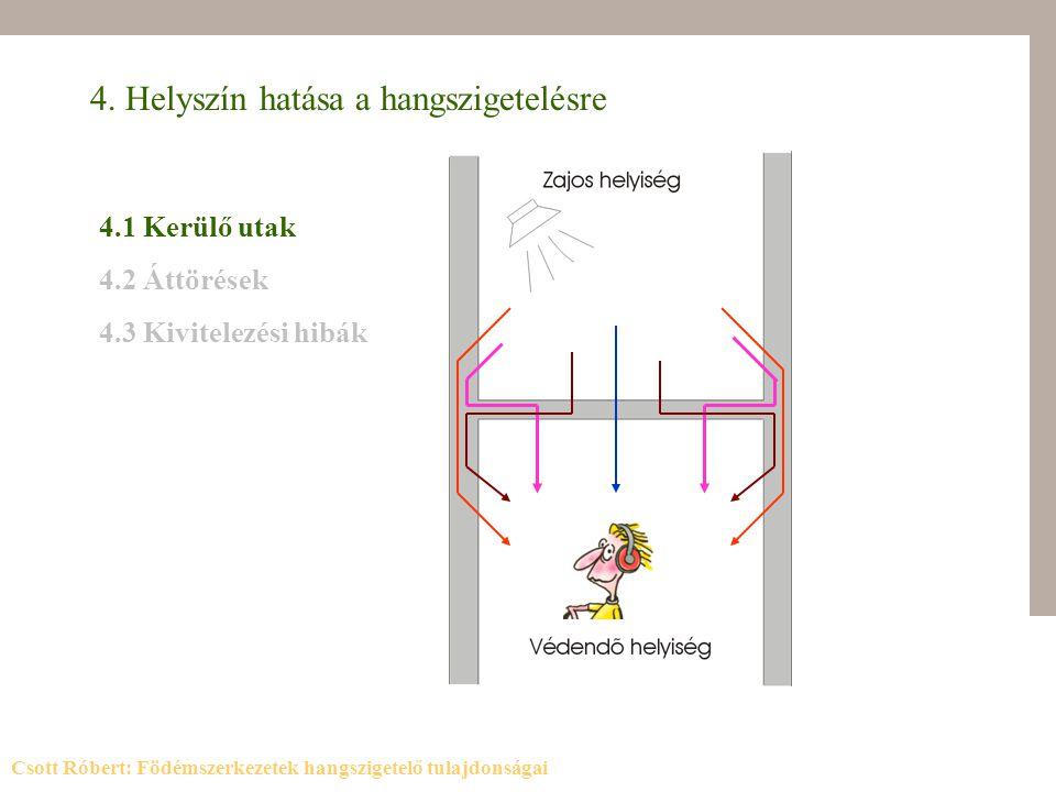 4.1 Kerülő utak 4.2 Áttörések 4.3 Kivitelezési hibák Csott Róbert: Födémszerkezetek hangszigetelő tulajdonságai 4. Helyszín hatása a hangszigetelésre