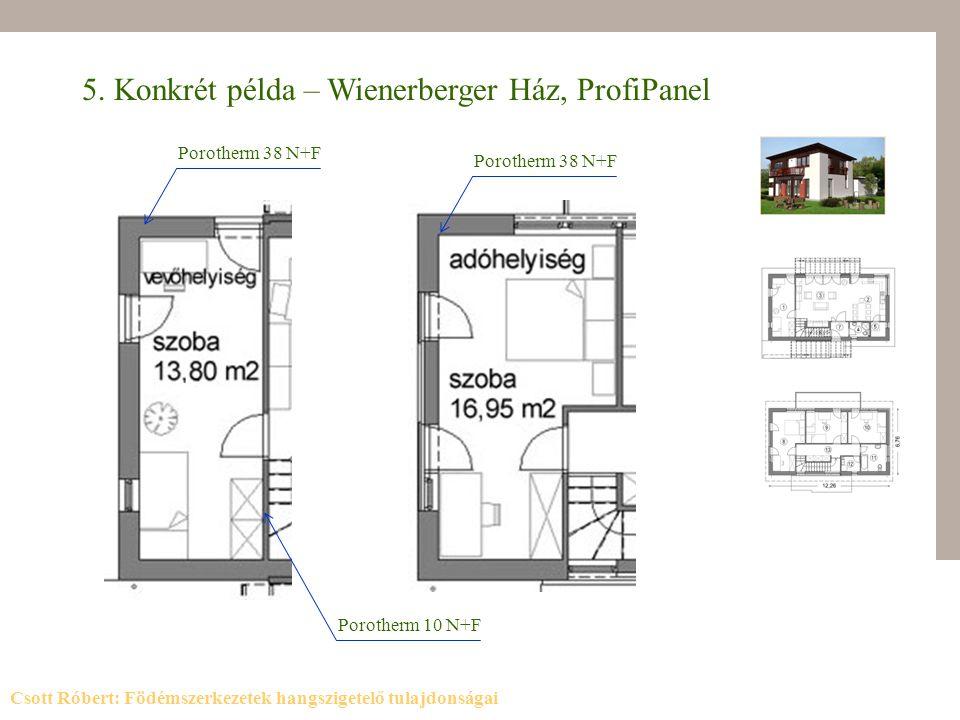 Porotherm 38 N+F 5. Konkrét példa – Wienerberger Ház, ProfiPanel Porotherm 38 N+F Porotherm 10 N+F Csott Róbert: Födémszerkezetek hangszigetelő tulajd