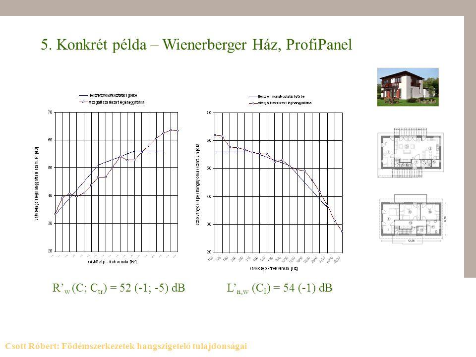 5. Konkrét példa – Wienerberger Ház, ProfiPanel R' w (C; C tr ) = 52 (-1; -5) dBL' n,w (C I ) = 54 (-1) dB Csott Róbert: Födémszerkezetek hangszigetel