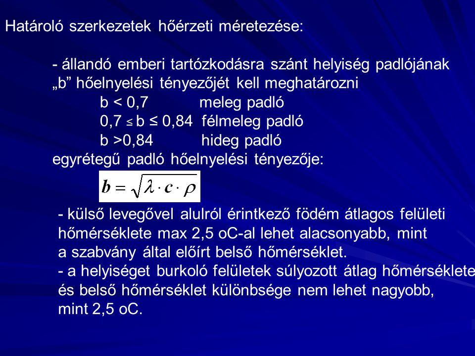 """Határoló szerkezetek hőérzeti méretezése: - állandó emberi tartózkodásra szánt helyiség padlójának """"b"""" hőelnyelési tényezőjét kell meghatározni b < 0,"""