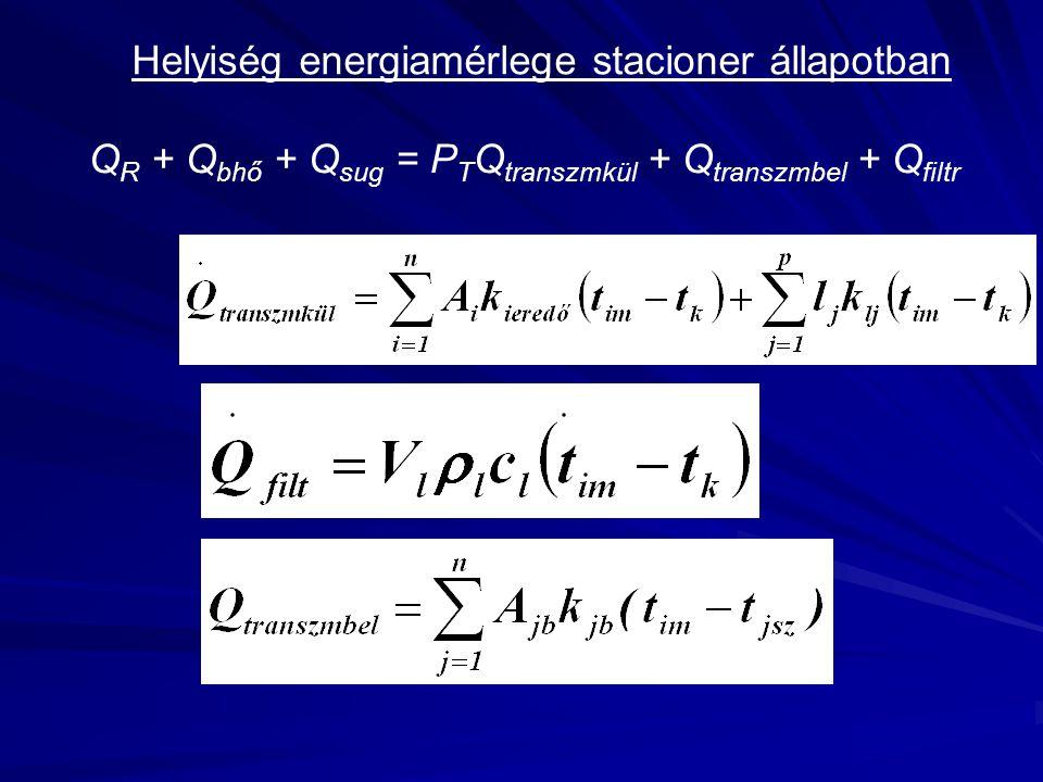 Helyiség energiamérlege stacioner állapotban Q R + Q bhő + Q sug = P T Q transzmkül + Q transzmbel + Q filtr