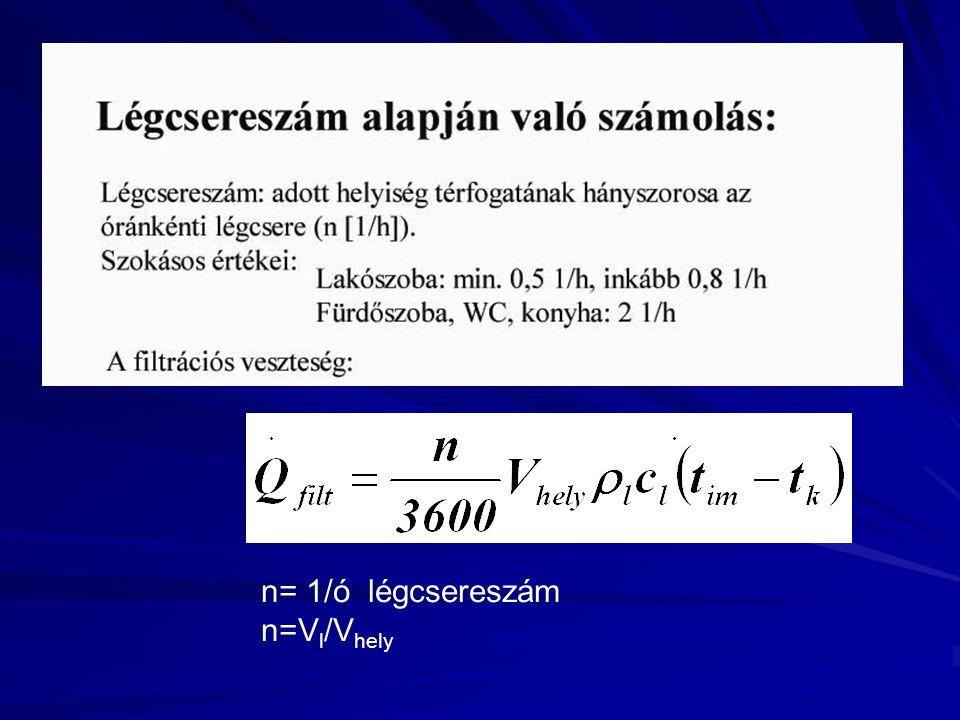 n= 1/ó légcsereszám n=V l /V hely