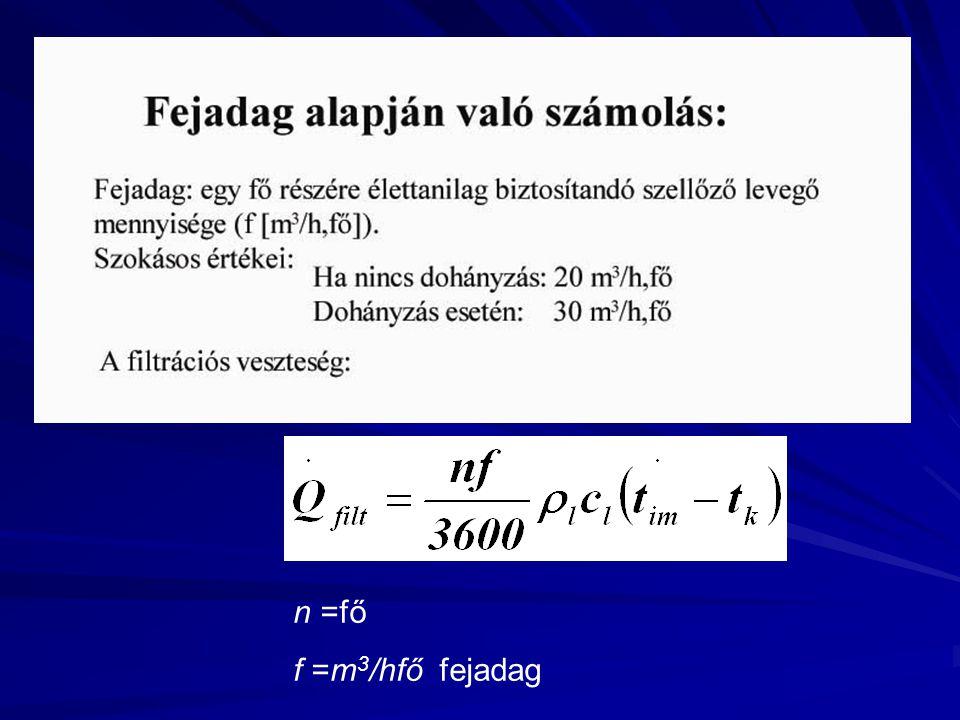 n =fő f =m 3 /hfő fejadag
