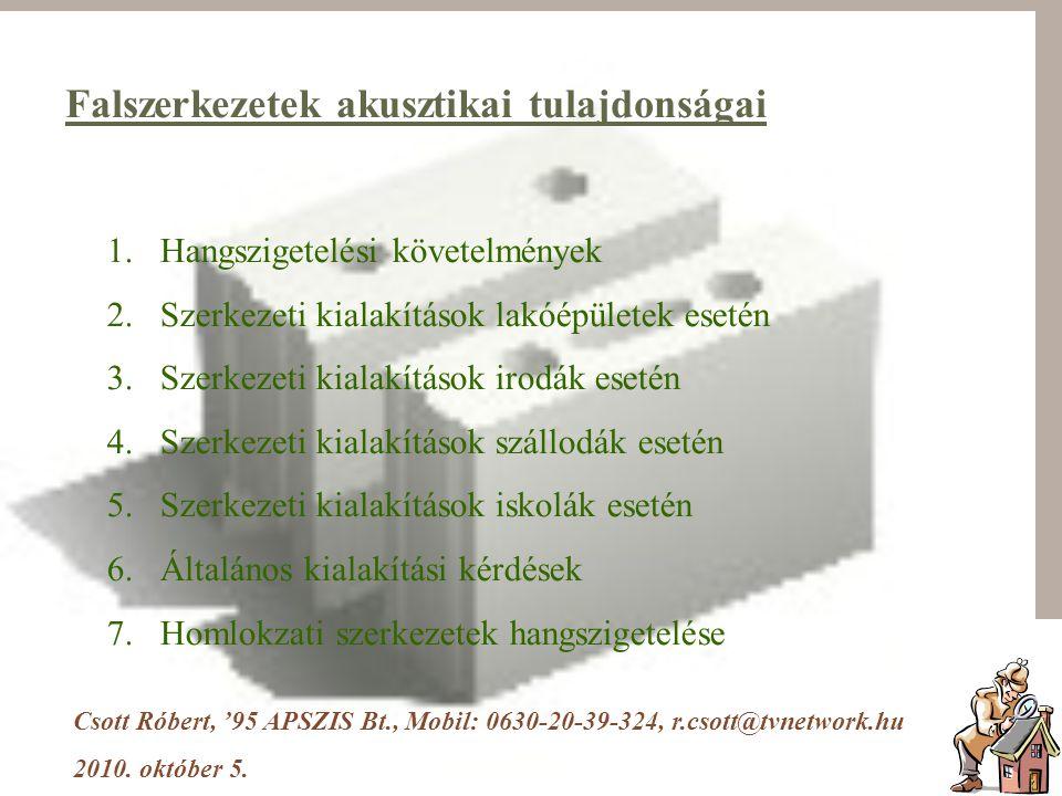 Falszerkezetek akusztikai tulajdonságai 1.Hangszigetelési követelmények 2.Szerkezeti kialakítások lakóépületek esetén 3.Szerkezeti kialakítások irodák
