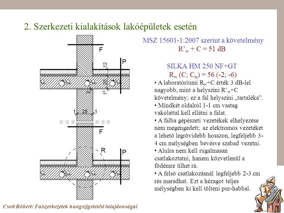 2. Szerkezeti kialakítások lakóépületek esetén Csott Róbert: Falszerkezetek hangszigetelési tulajdonságai MSZ 15601-1:2007 szerint a követelmény R' w