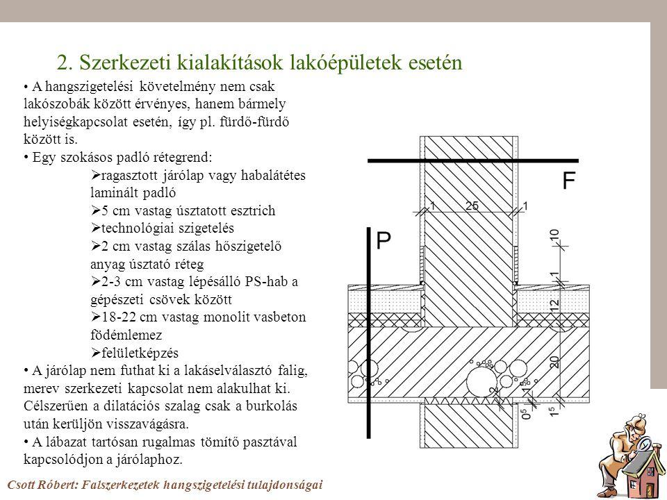 2. Szerkezeti kialakítások lakóépületek esetén Csott Róbert: Falszerkezetek hangszigetelési tulajdonságai A hangszigetelési követelmény nem csak lakós