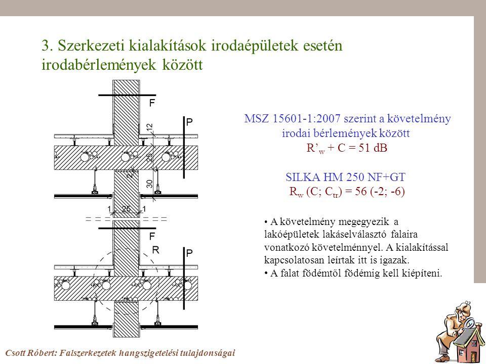 3. Szerkezeti kialakítások irodaépületek esetén irodabérlemények között Csott Róbert: Falszerkezetek hangszigetelési tulajdonságai MSZ 15601-1:2007 sz