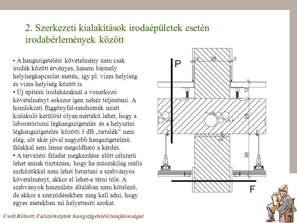 2. Szerkezeti kialakítások irodaépületek esetén irodabérlemények között Csott Róbert: Falszerkezetek hangszigetelési tulajdonságai A hangszigetelési k