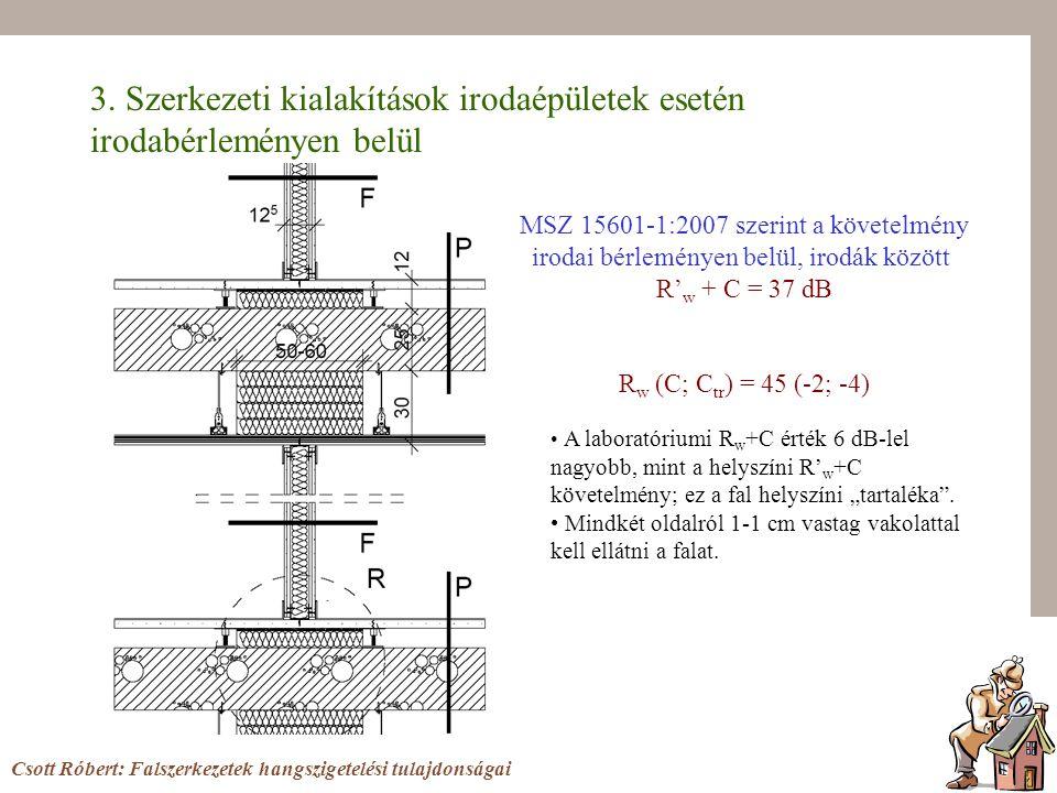 3. Szerkezeti kialakítások irodaépületek esetén irodabérleményen belül Csott Róbert: Falszerkezetek hangszigetelési tulajdonságai MSZ 15601-1:2007 sze