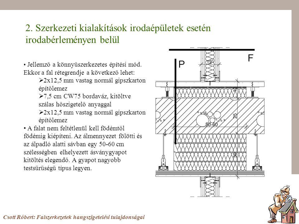 2. Szerkezeti kialakítások irodaépületek esetén irodabérleményen belül Csott Róbert: Falszerkezetek hangszigetelési tulajdonságai Jellemző a könnyűsze