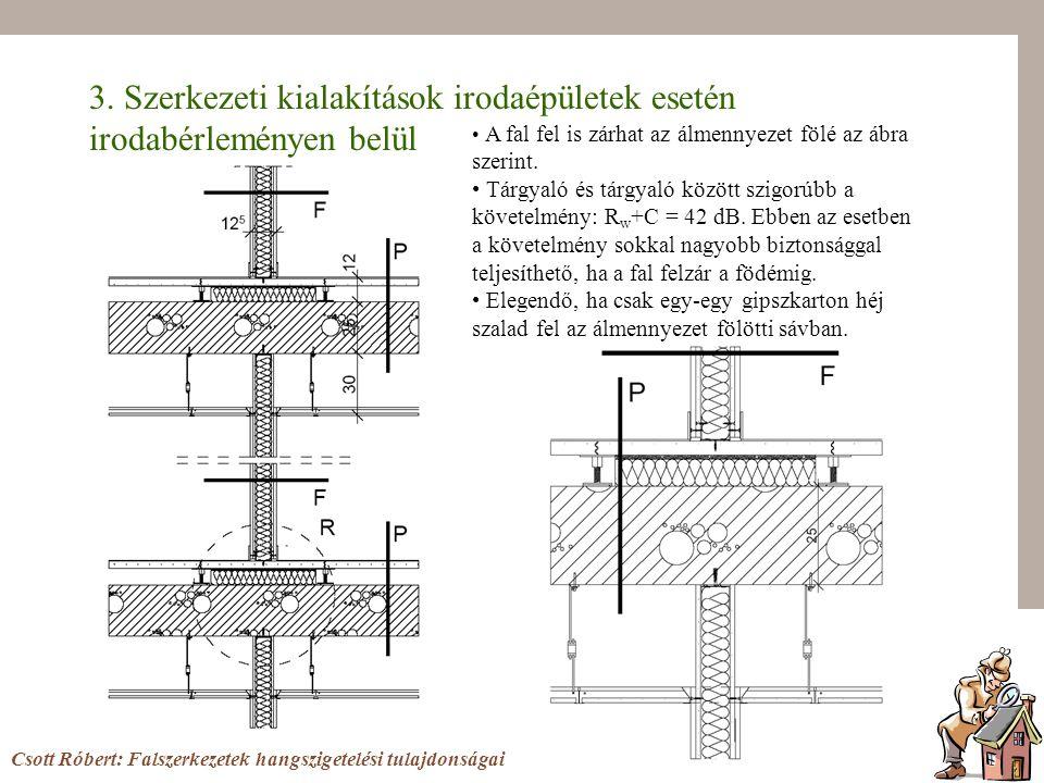 3. Szerkezeti kialakítások irodaépületek esetén irodabérleményen belül Csott Róbert: Falszerkezetek hangszigetelési tulajdonságai A fal fel is zárhat