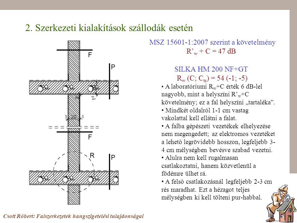 2. Szerkezeti kialakítások szállodák esetén Csott Róbert: Falszerkezetek hangszigetelési tulajdonságai MSZ 15601-1:2007 szerint a követelmény R' w + C