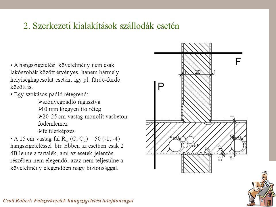 2. Szerkezeti kialakítások szállodák esetén Csott Róbert: Falszerkezetek hangszigetelési tulajdonságai A hangszigetelési követelmény nem csak lakószob