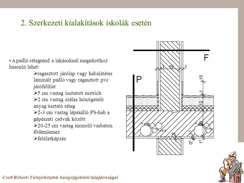 2. Szerkezeti kialakítások iskolák esetén Csott Róbert: Falszerkezetek hangszigetelési tulajdonságai A padló rétegrend a lakásoknál megadotthoz hasonl