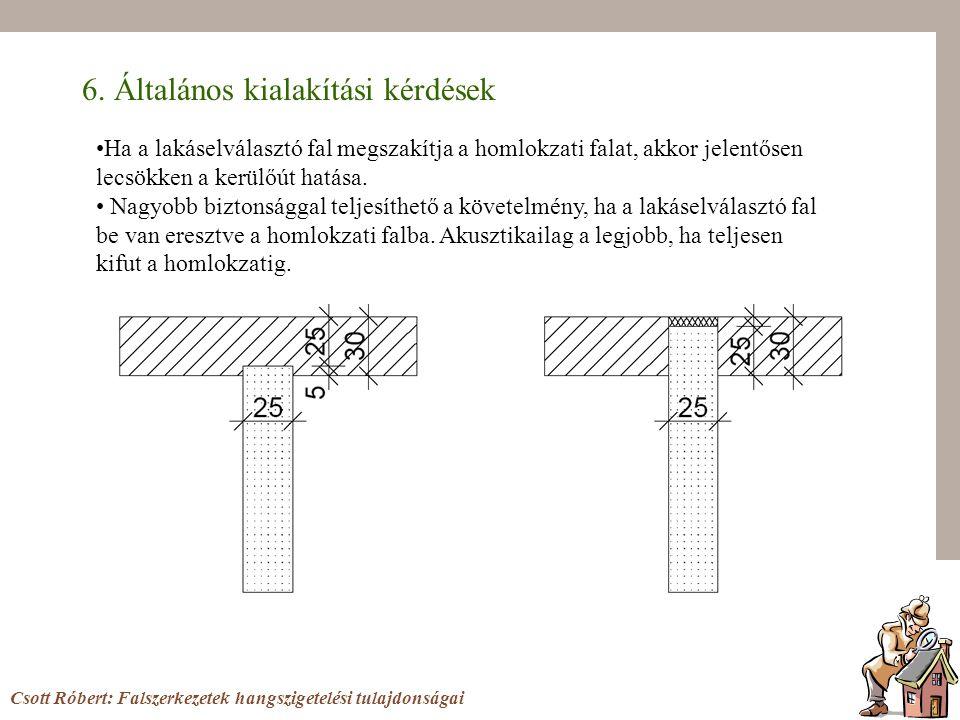 6. Általános kialakítási kérdések Csott Róbert: Falszerkezetek hangszigetelési tulajdonságai Ha a lakáselválasztó fal megszakítja a homlokzati falat,