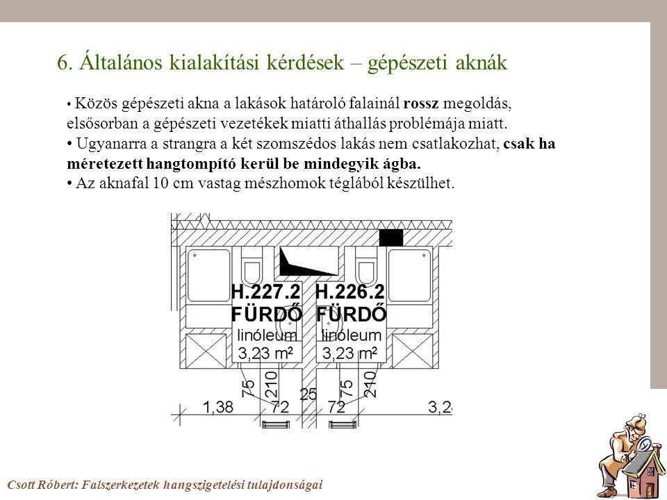 6. Általános kialakítási kérdések – gépészeti aknák Csott Róbert: Falszerkezetek hangszigetelési tulajdonságai Közös gépészeti akna a lakások határoló