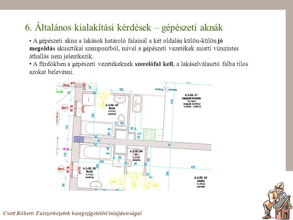 6. Általános kialakítási kérdések – gépészeti aknák Csott Róbert: Falszerkezetek hangszigetelési tulajdonságai A gépészeti akna a lakások határoló fal