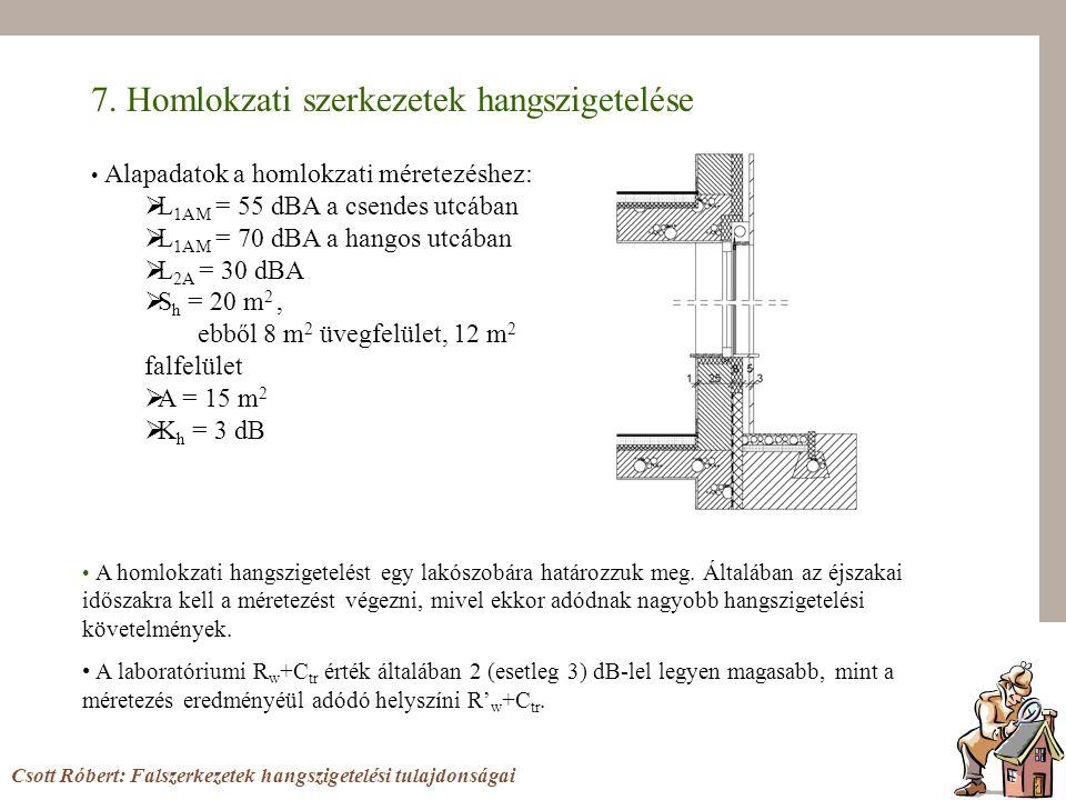 7. Homlokzati szerkezetek hangszigetelése Csott Róbert: Falszerkezetek hangszigetelési tulajdonságai Alapadatok a homlokzati méretezéshez:  L 1AM = 5
