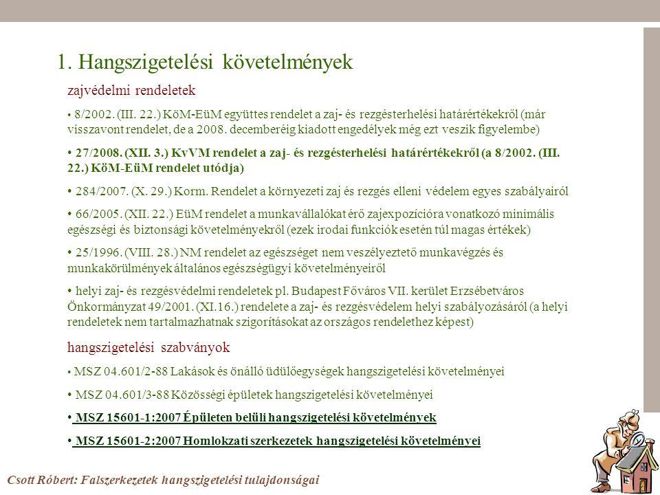 1. Hangszigetelési követelmények Csott Róbert: Falszerkezetek hangszigetelési tulajdonságai zajvédelmi rendeletek 8/2002. (III. 22.) KöM-EüM együttes