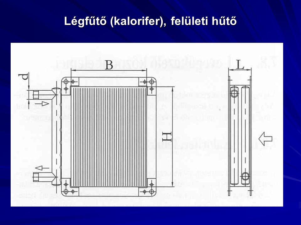Légfűtő (kalorifer), felületi hűtő