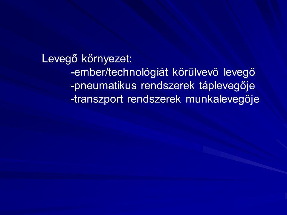 Levegő környezet: -ember/technológiát körülvevő levegő -pneumatikus rendszerek táplevegője -transzport rendszerek munkalevegője