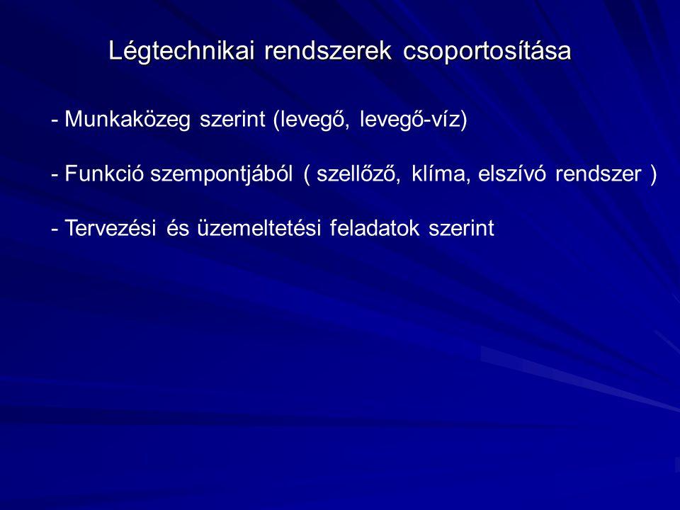 Légtechnikai rendszerek csoportosítása - Munkaközeg szerint (levegő, levegő-víz) - Funkció szempontjából ( szellőző, klíma, elszívó rendszer ) - Terve