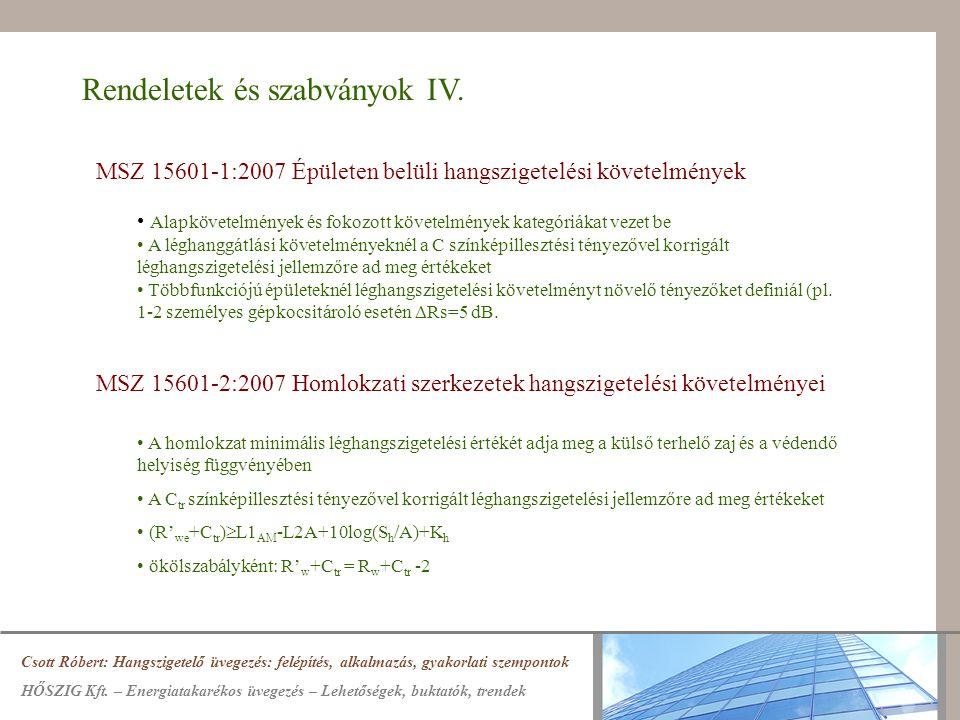 Rendeletek és szabványok IV. MSZ 15601-1:2007 Épületen belüli hangszigetelési követelmények Alapkövetelmények és fokozott követelmények kategóriákat v