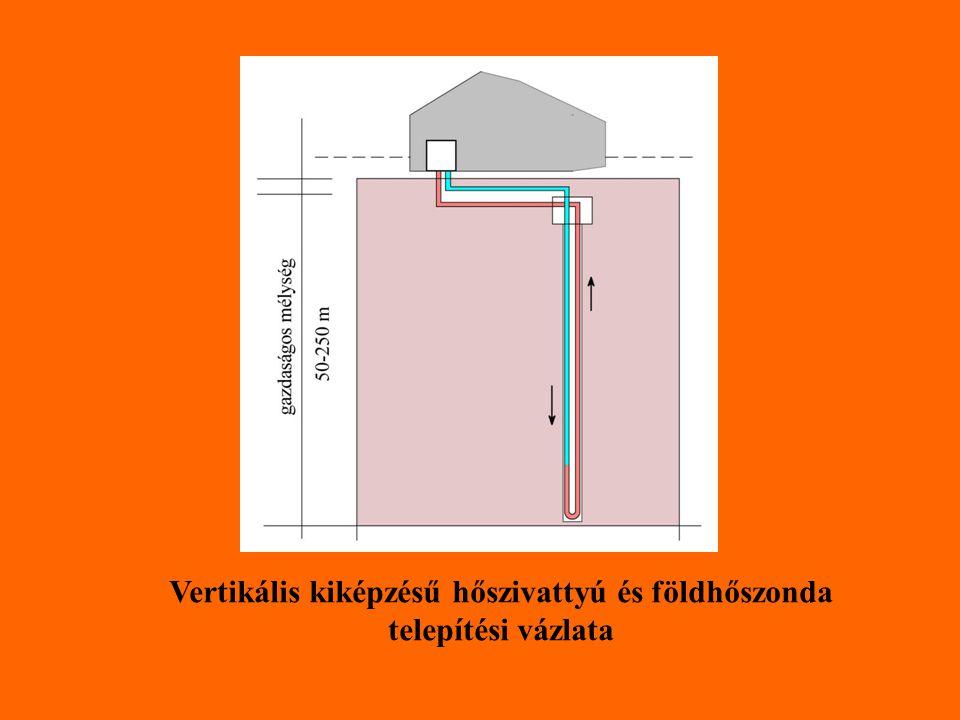 Vertikális kiképzésű hőszivattyú és földhőszonda telepítési vázlata