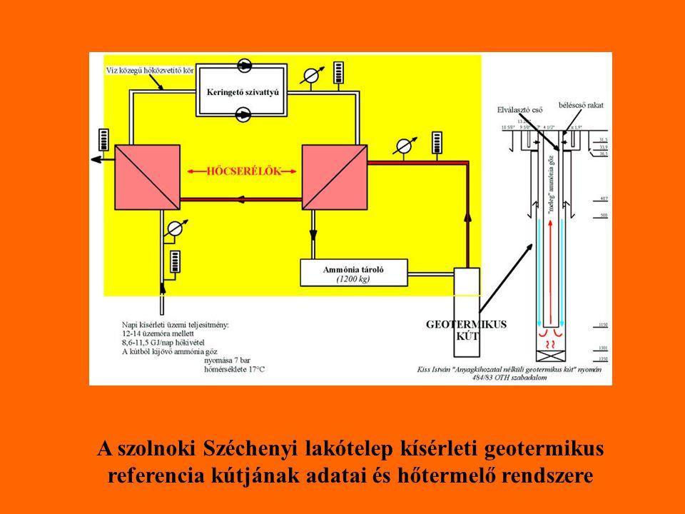A szolnoki Széchenyi lakótelep kísérleti geotermikus referencia kútjának adatai és hőtermelő rendszere