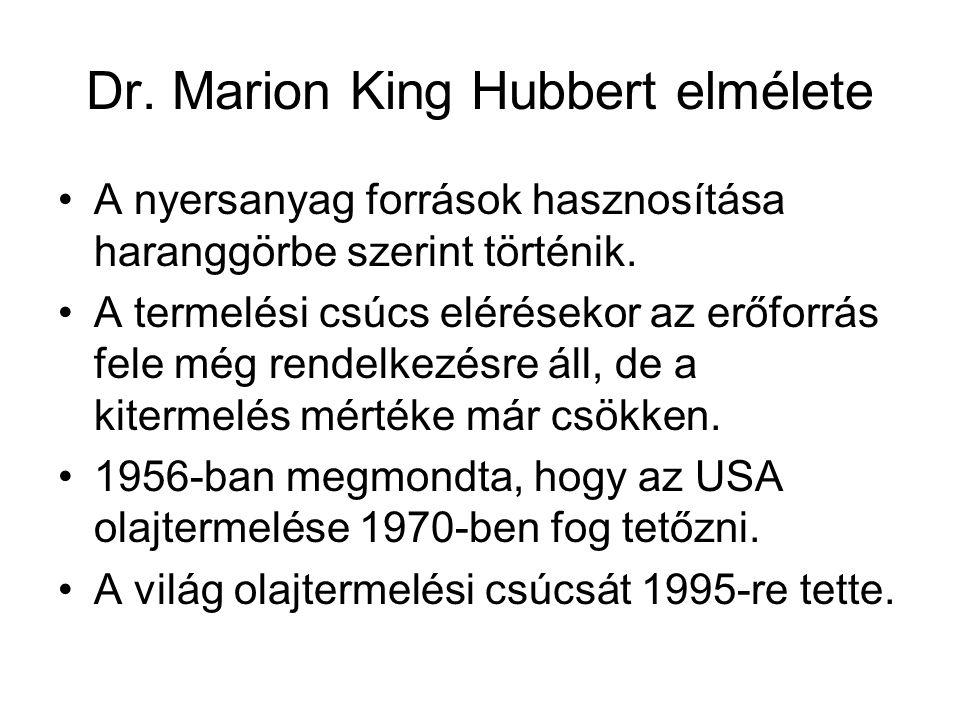 Dr. Marion King Hubbert elmélete A nyersanyag források hasznosítása haranggörbe szerint történik. A termelési csúcs elérésekor az erőforrás fele még r
