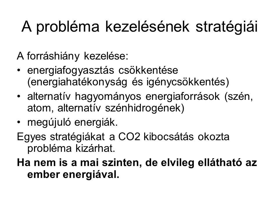 A probléma kezelésének stratégiái A forráshiány kezelése: energiafogyasztás csökkentése (energiahatékonyság és igénycsökkentés) alternatív hagyományos