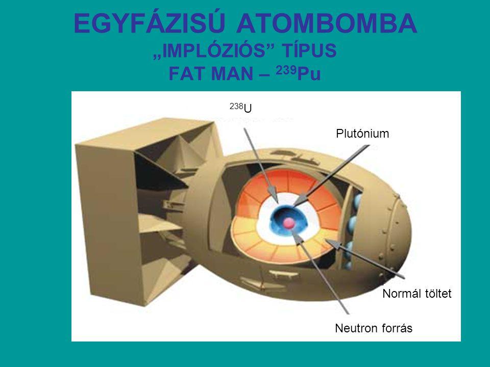 """EGYFÁZISÚ ATOMBOMBA """"IMPLÓZIÓS"""" TÍPUS FAT MAN – 239 Pu 238 U Plutónium Neutron forrás Normál töltet"""
