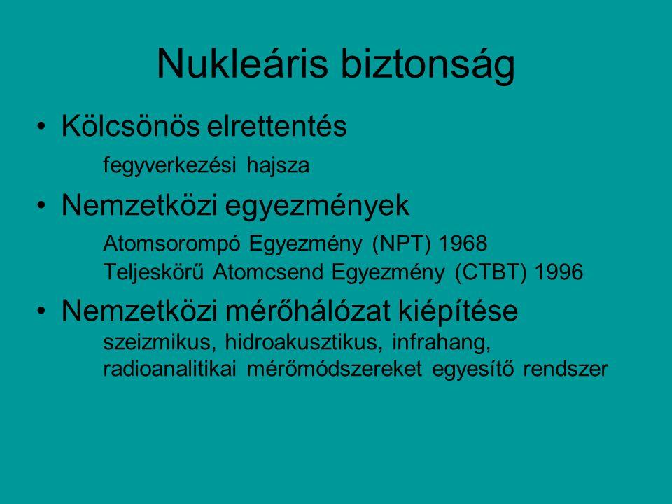 Nukleáris biztonság Kölcsönös elrettentés fegyverkezési hajsza Nemzetközi egyezmények Atomsorompó Egyezmény (NPT) 1968 Teljeskörű Atomcsend Egyezmény