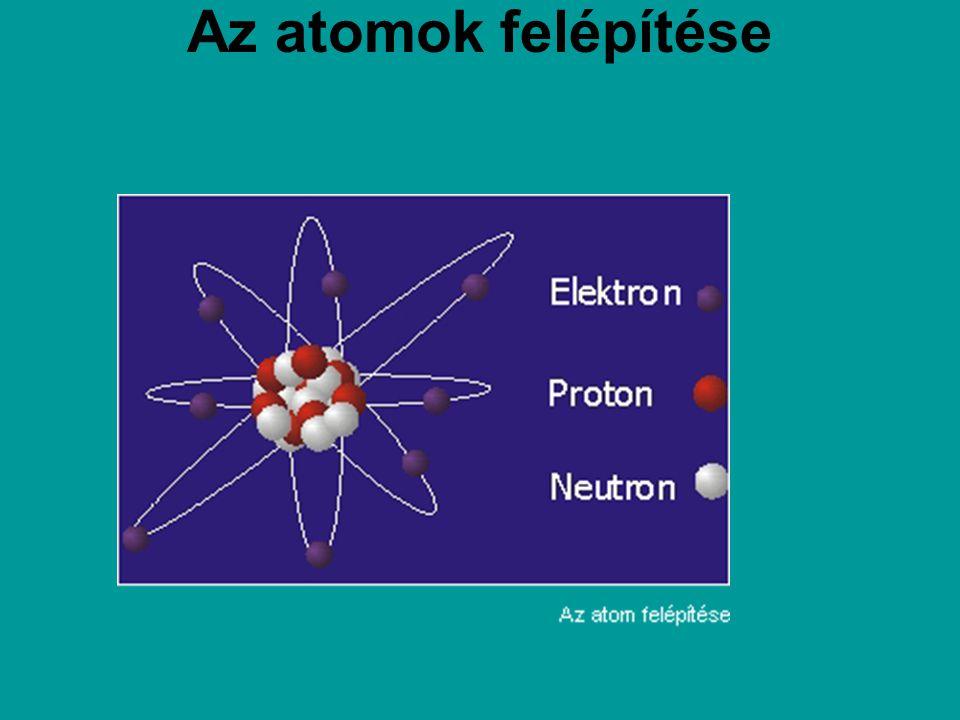 Az atomok felépítése