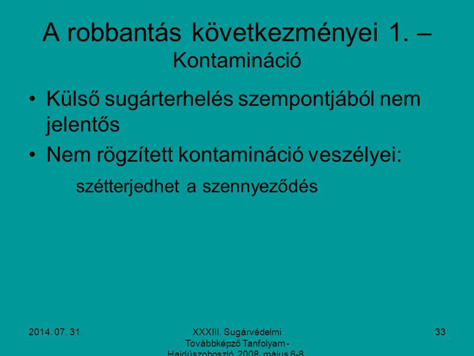 2014. 07. 31.XXXIII. Sugárvédelmi Továbbképző Tanfolyam - Hajdúszoboszló, 2008. május 6-8. 33 A robbantás következményei 1. – Kontamináció Külső sugár