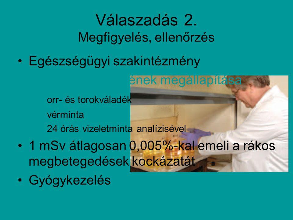 Válaszadás 2. Megfigyelés, ellenőrzés Egészségügyi szakintézmény Inkorporáció tényének megállapítása orr- és torokváladék vérminta 24 órás vizeletmint