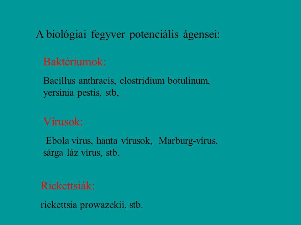 A biológiai fegyver potenciális ágensei: Baktériumok: Bacillus anthracis, clostridium botulinum, yersinia pestis, stb, Vírusok: Ebola vírus, hanta vír