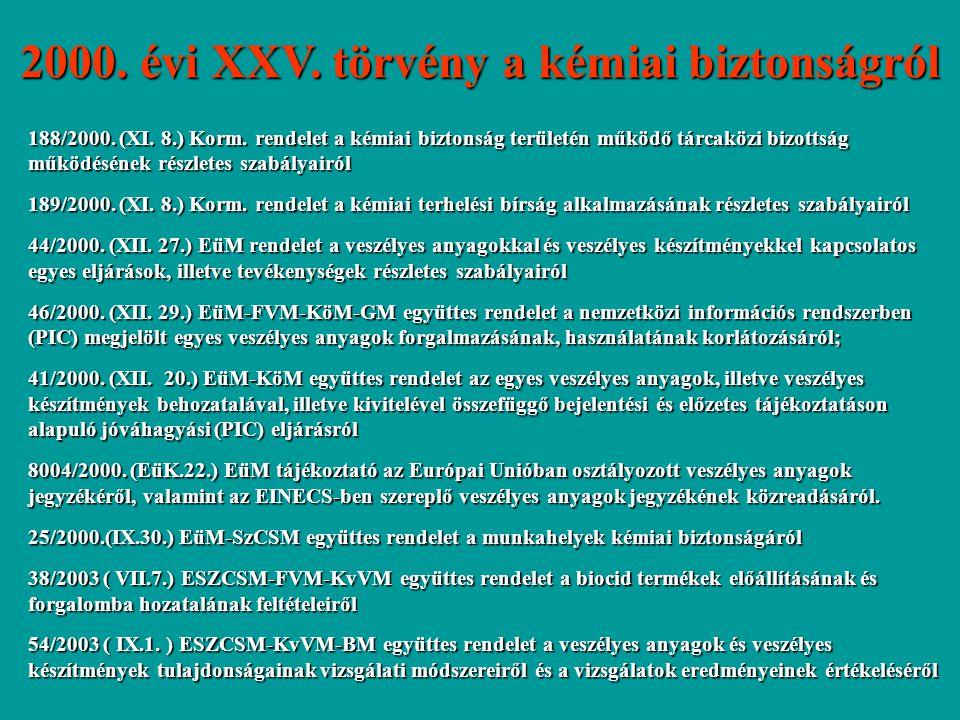 2000. évi XXV. törvény a kémiai biztonságról 188/2000. (XI. 8.) Korm. rendelet a kémiai biztonság területén működő tárcaközi bizottság működésének rés