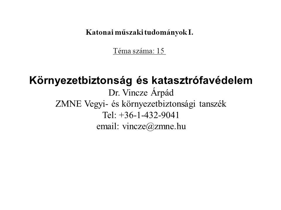 Környezetbiztonság és katasztrófavédelem Dr. Vincze Árpád ZMNE Vegyi- és környezetbiztonsági tanszék Tel: +36-1-432-9041 email: vincze@zmne.hu Katonai