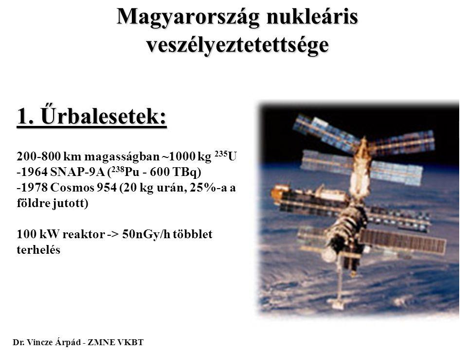 Magyarország nukleáris veszélyeztetettsége 1. Űrbalesetek: 200-800 km magasságban ~1000 kg 235 U -1964 SNAP-9A ( 238 Pu - 600 TBq) -1978 Cosmos 954 (2